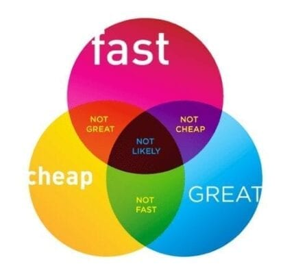 1 cheap website design Leicester